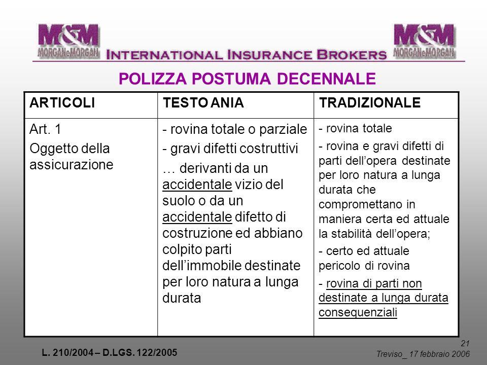 POLIZZA POSTUMA DECENNALE