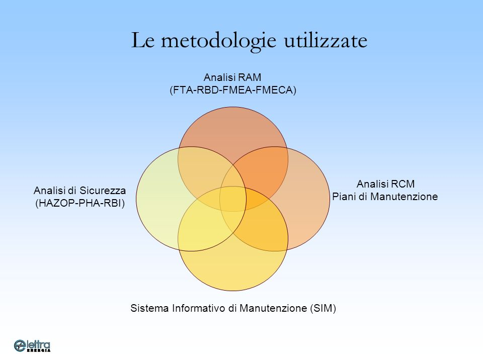 Le metodologie utilizzate