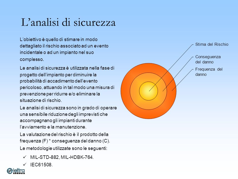 L'analisi di sicurezza
