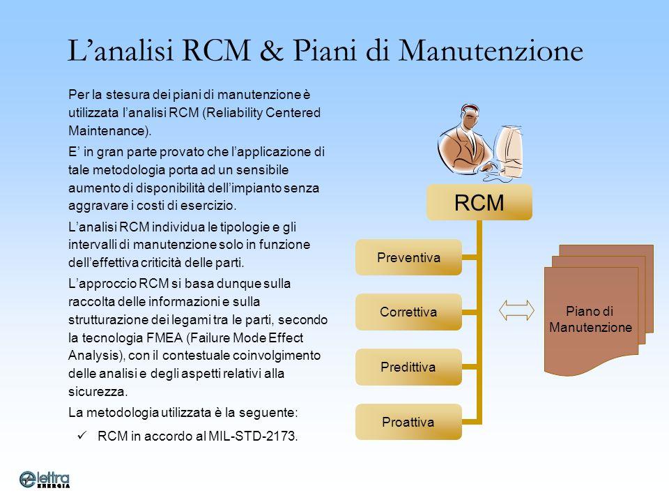 L'analisi RCM & Piani di Manutenzione