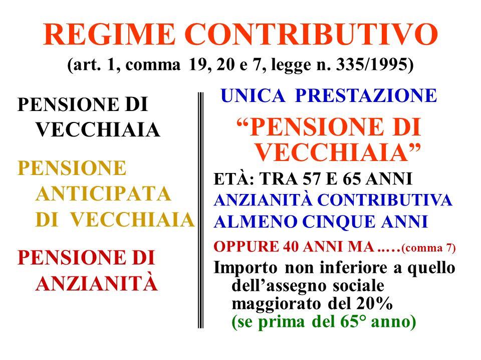 REGIME CONTRIBUTIVO (art. 1, comma 19, 20 e 7, legge n. 335/1995)