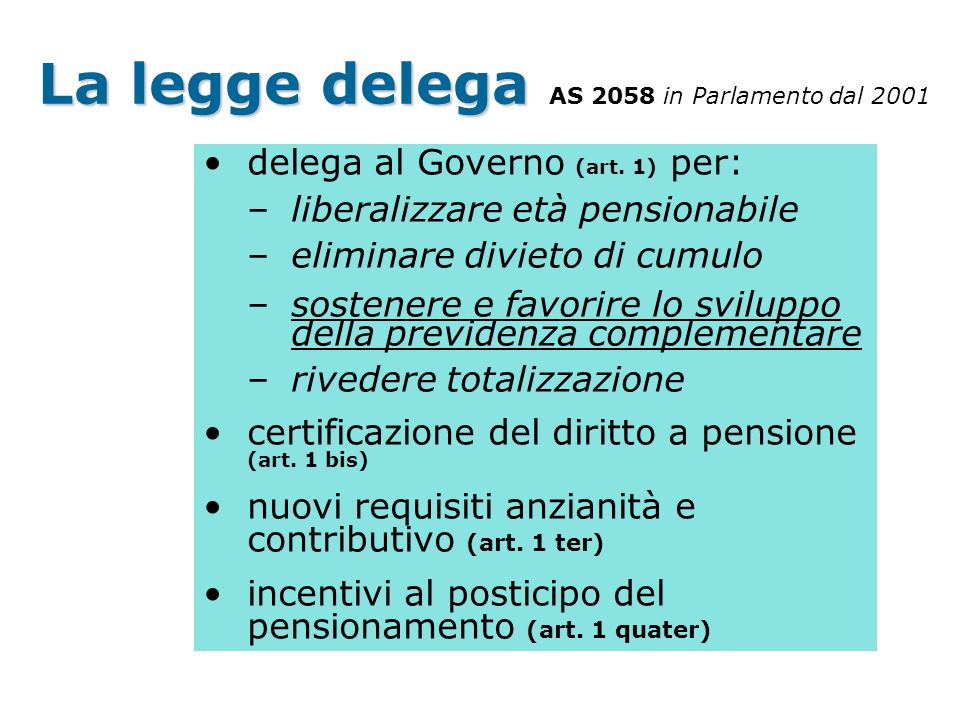 La legge delega AS 2058 in Parlamento dal 2001