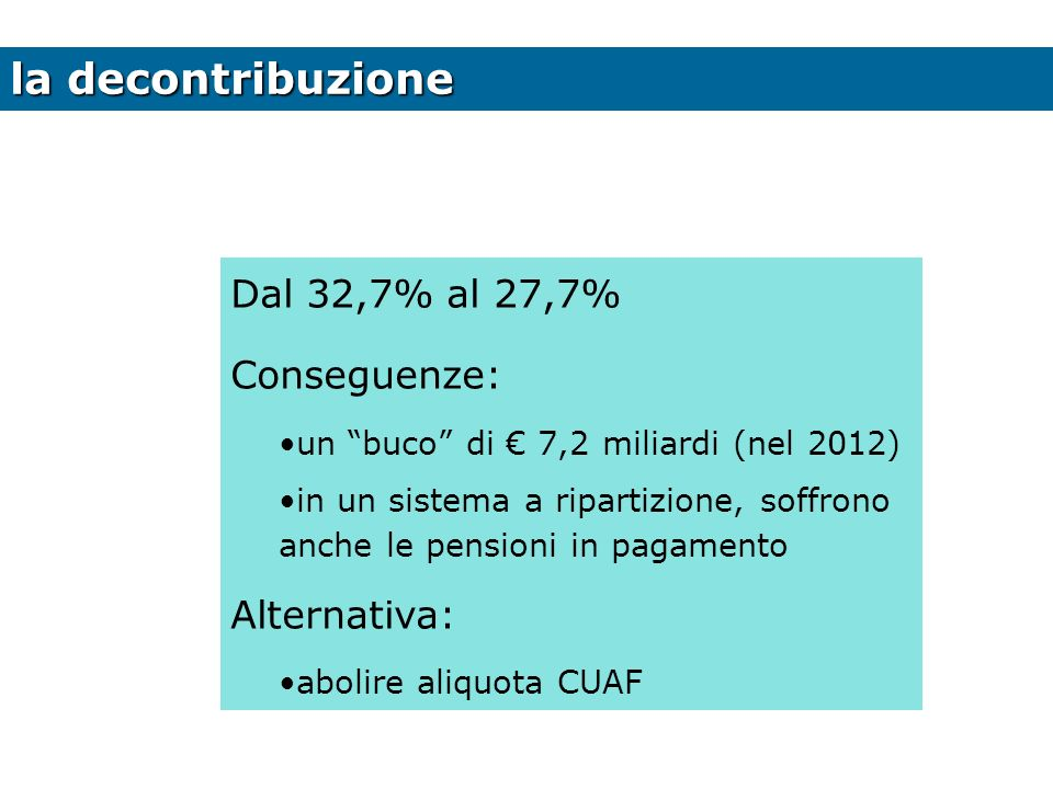 la decontribuzione Dal 32,7% al 27,7% Conseguenze: Alternativa: