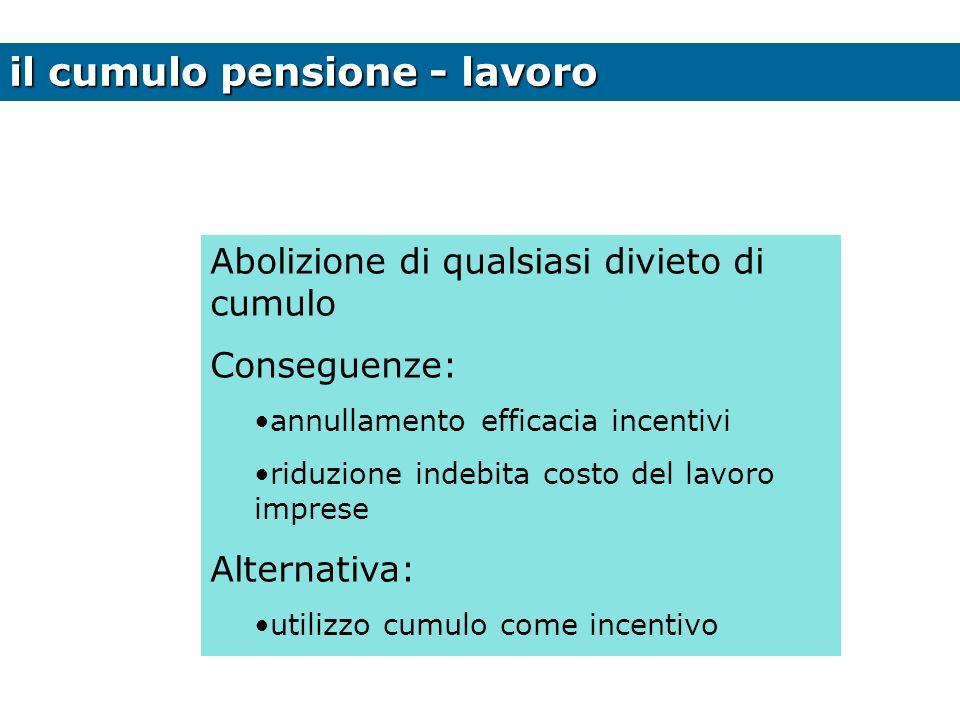 il cumulo pensione - lavoro