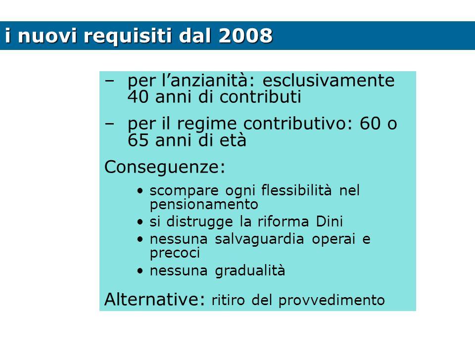 i nuovi requisiti dal 2008 per l'anzianità: esclusivamente 40 anni di contributi. per il regime contributivo: 60 o 65 anni di età.