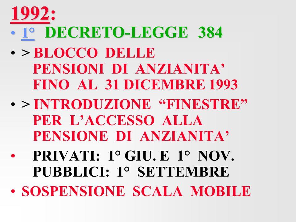1992: 1° DECRETO-LEGGE 384. > BLOCCO DELLE PENSIONI DI ANZIANITA' FINO AL 31 DICEMBRE 1993.