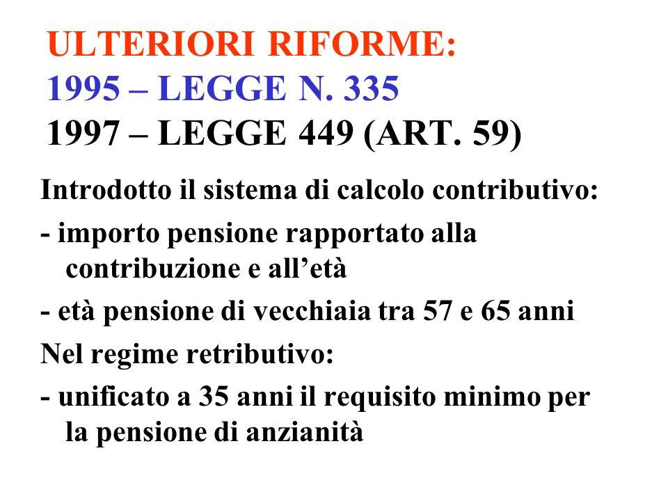 ULTERIORI RIFORME: 1995 – LEGGE N. 335 1997 – LEGGE 449 (ART. 59)