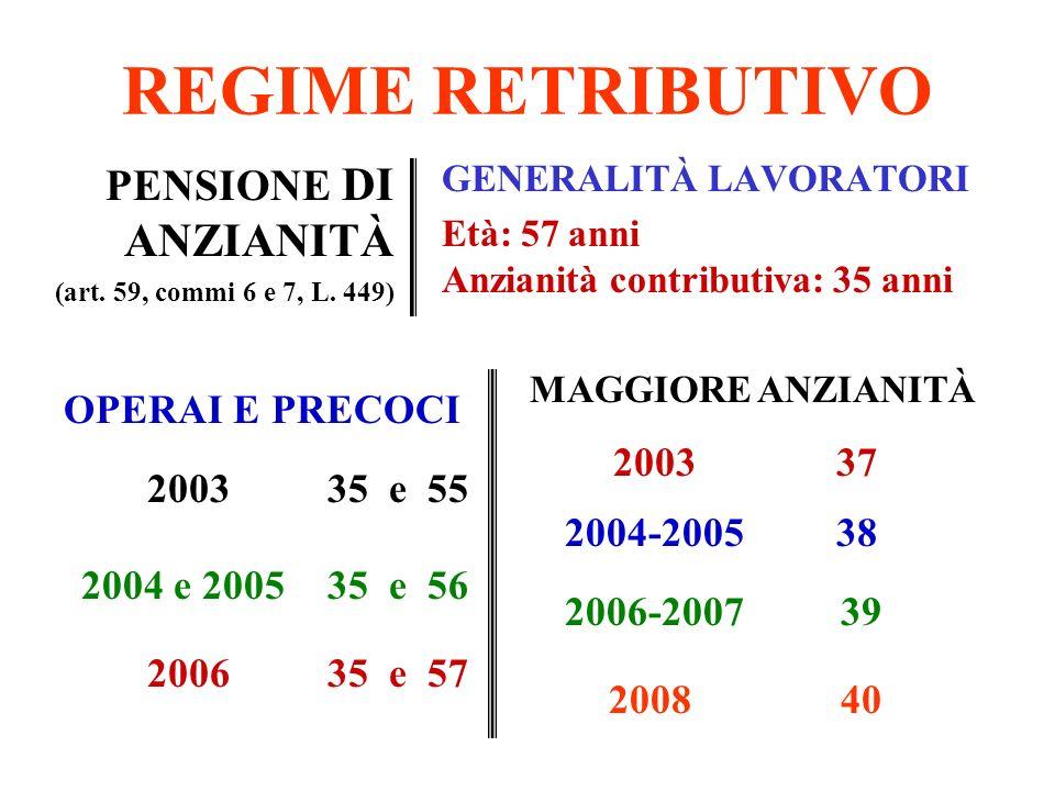 REGIME RETRIBUTIVO PENSIONE DI ANZIANITÀ OPERAI E PRECOCI 2003 37 2003