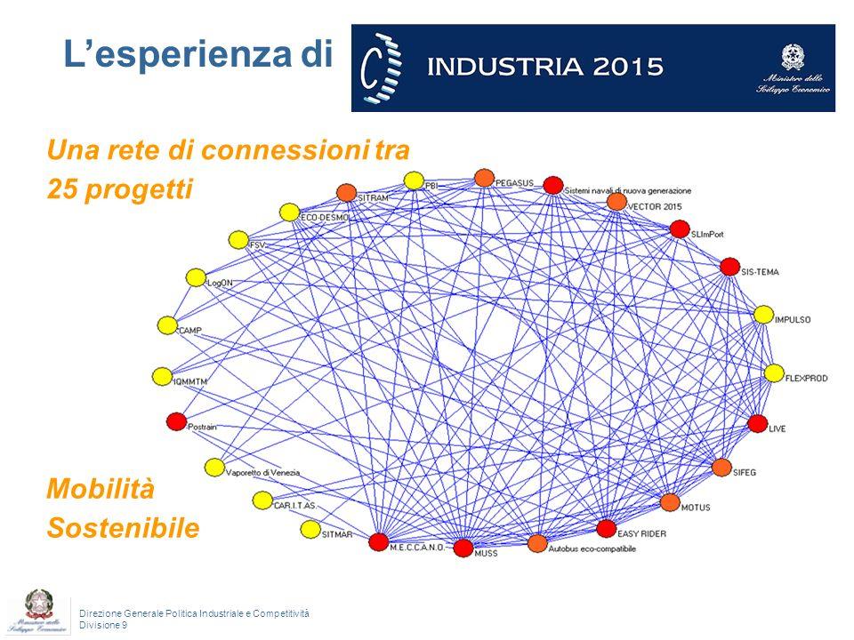 L'esperienza di Una rete di connessioni tra 25 progetti Mobilità
