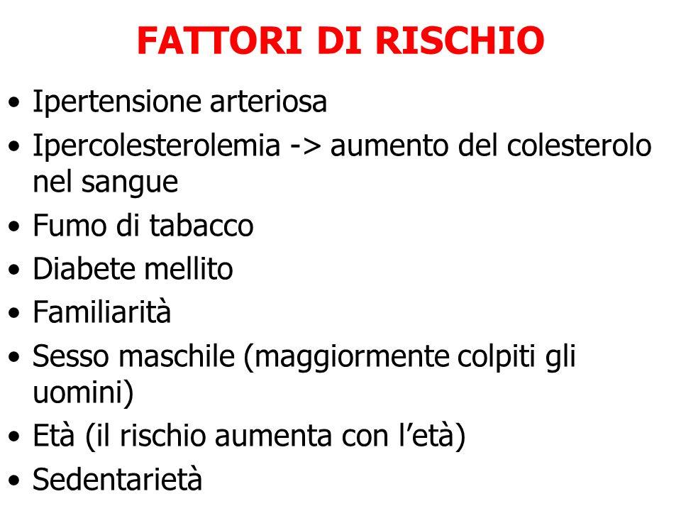 FATTORI DI RISCHIO Ipertensione arteriosa