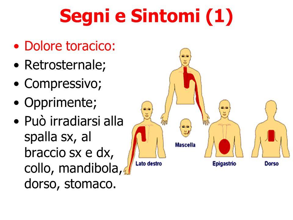 Segni e Sintomi (1) Dolore toracico: Retrosternale; Compressivo;
