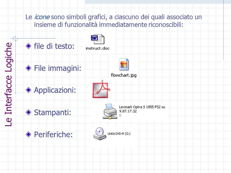 Le Interfacce Logiche file di testo: File immagini: Applicazioni: