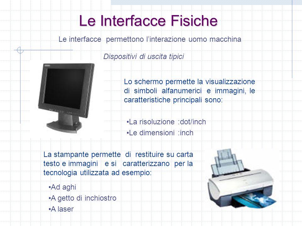 Le Interfacce Fisiche Le interfacce permettono l'interazione uomo macchina. Dispositivi di uscita tipici.