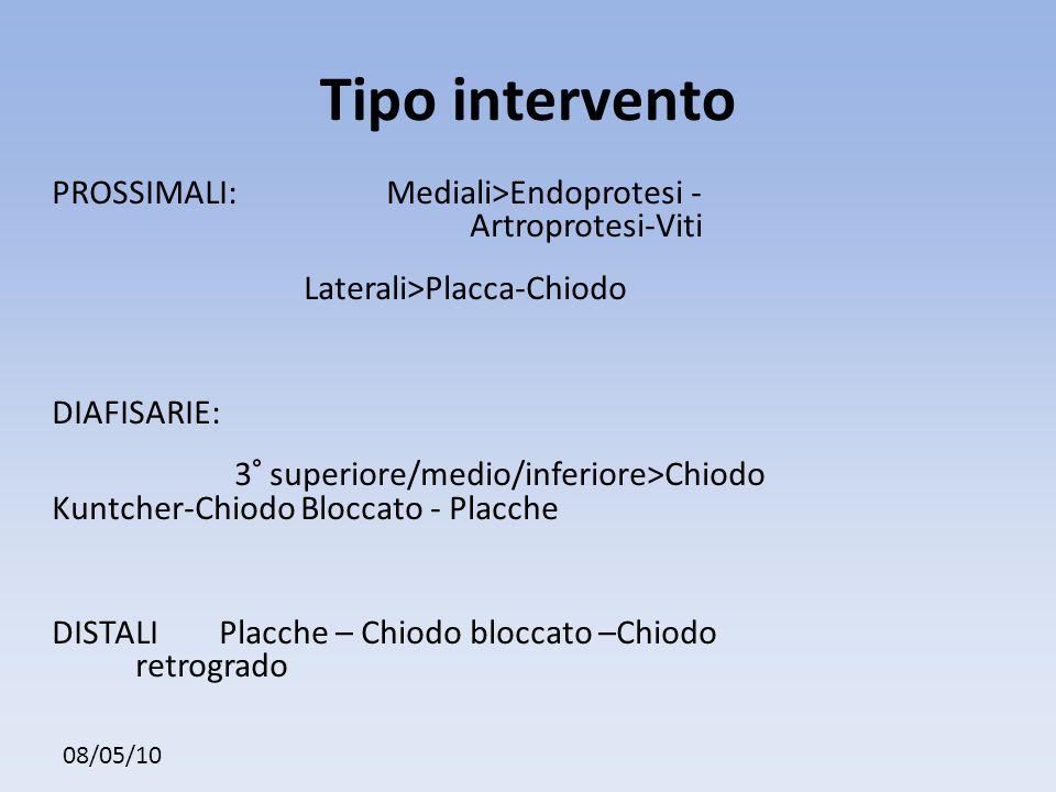 Tipo intervento PROSSIMALI: Mediali>Endoprotesi - Artroprotesi-Viti