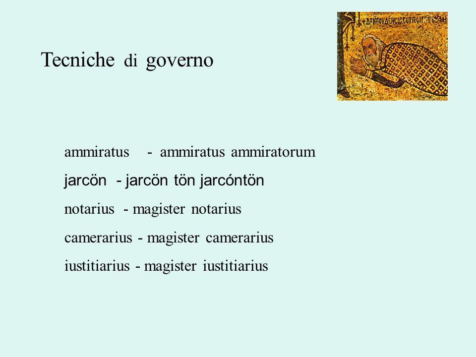 Tecniche di governo ammiratus - ammiratus ammiratorum