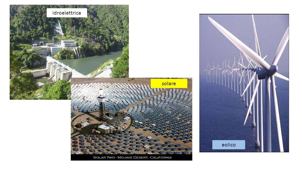 idroelettrica solare eolico