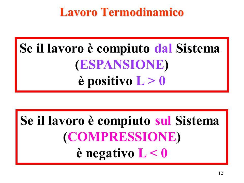 Se il lavoro è compiuto dal Sistema (ESPANSIONE) è positivo L > 0
