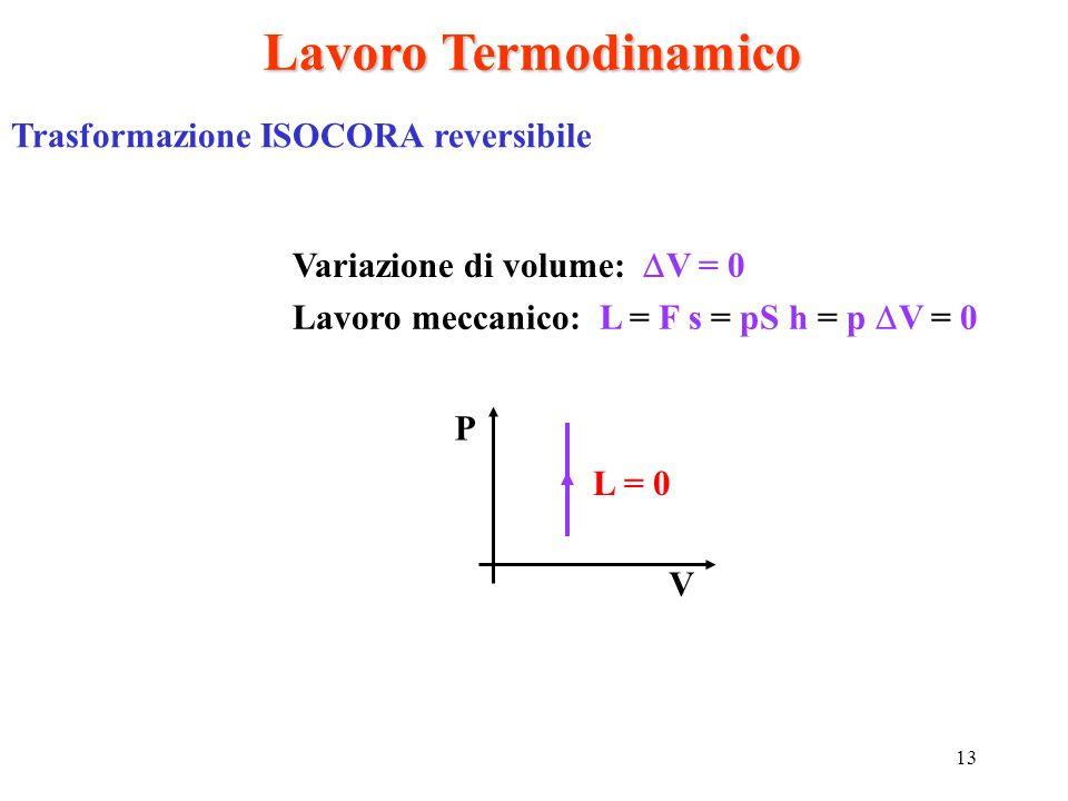 Lavoro Termodinamico Trasformazione ISOCORA reversibile