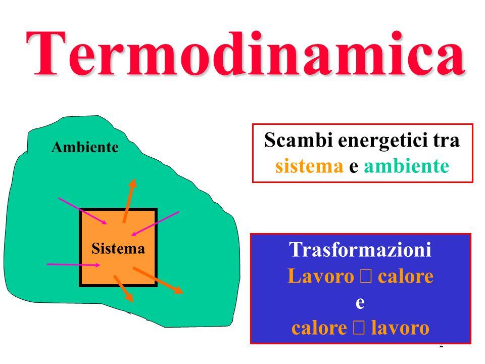 Termodinamica Scambi energetici tra sistema e ambiente