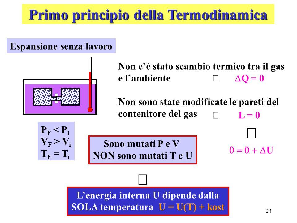 ß ß Primo principio della Termodinamica Espansione senza lavoro
