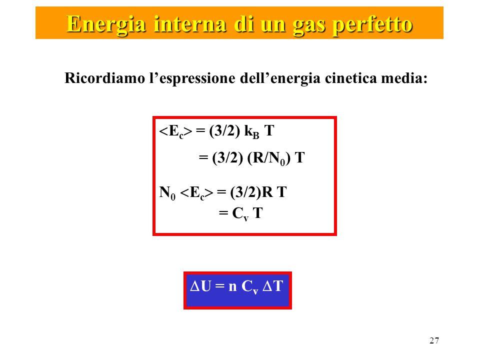 Energia interna di un gas perfetto