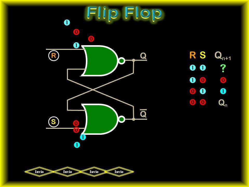 Flip Flop Qn+1 R S      Q         Qn     R S Invio