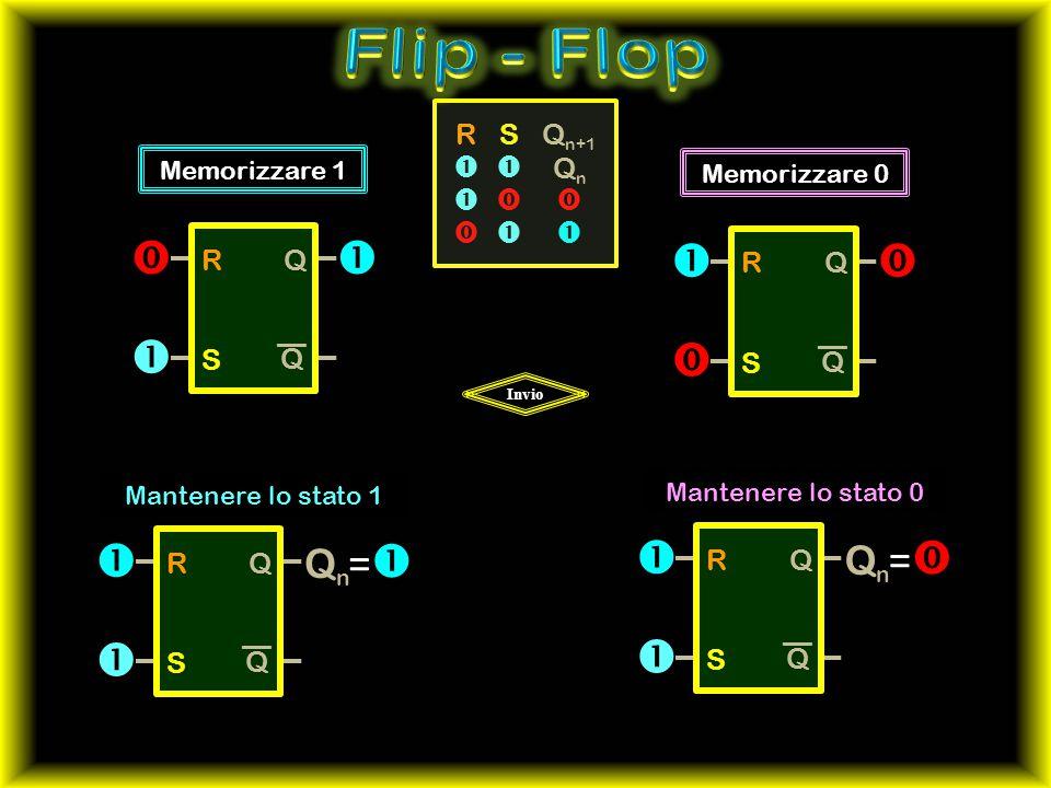 Flip - Flop     = =   Qn Qn Qn+1 R S   Qn Q R S — Q R S — Q