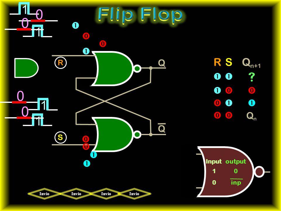 Flip Flop 1 1 1 Qn+1 R S      Q         Qn     R S