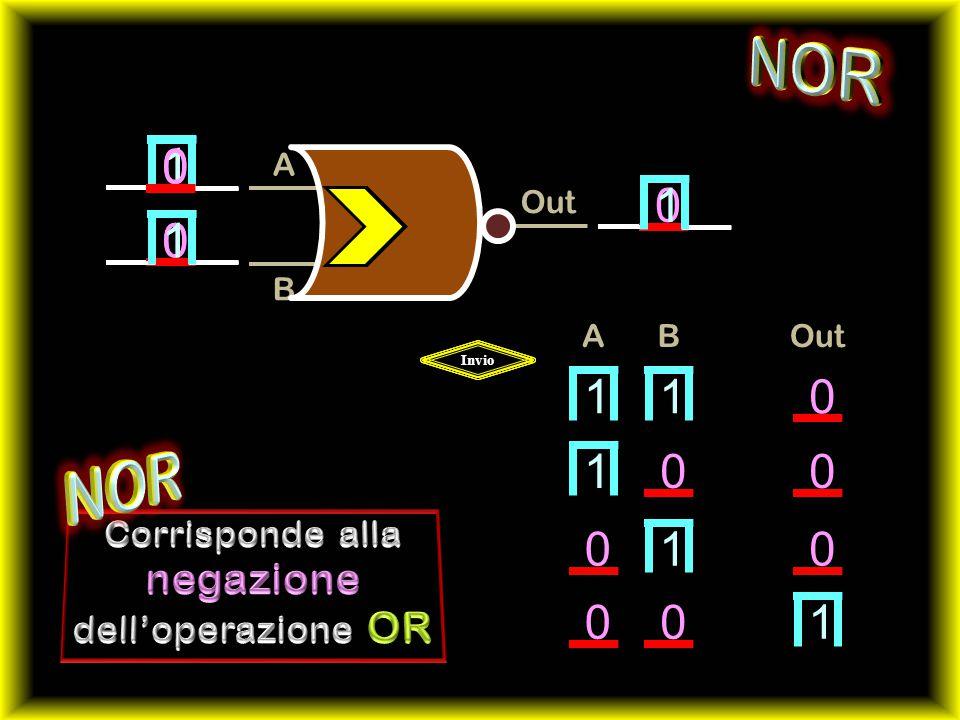 NOR NOR 1 1 1 1 1 1 1 1 negazione Corrisponde alla dell'operazione OR