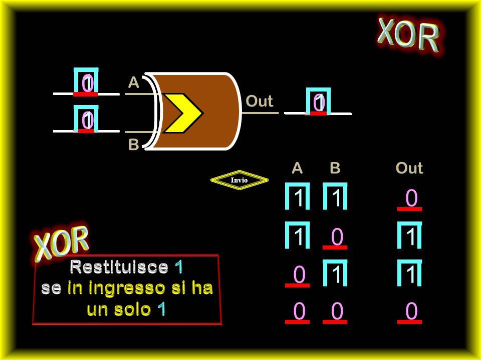 XOR XOR 1 1 1 1 1 1 1 1 1 Restituisce 1 se in ingresso si ha un solo 1