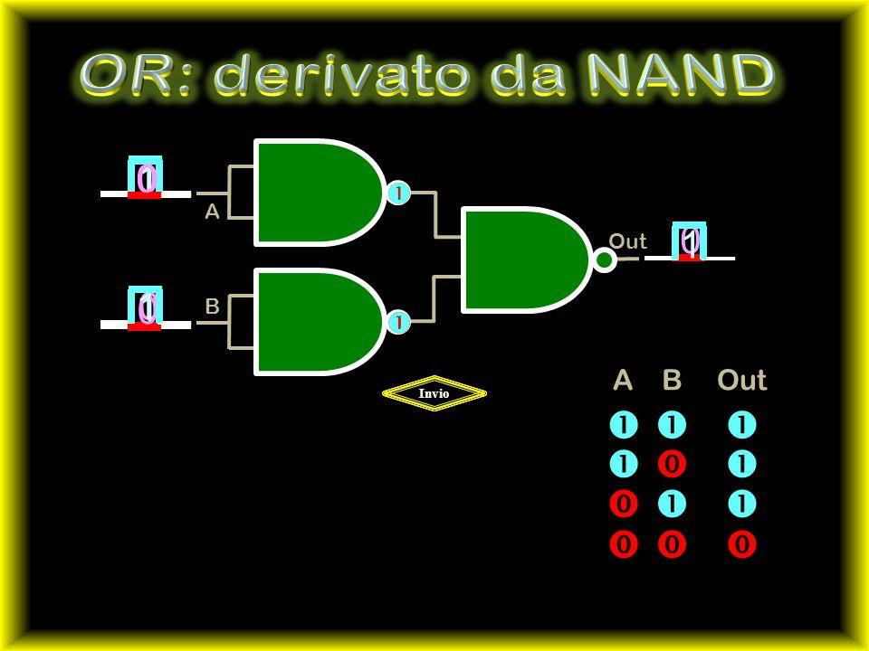OR: derivato da NAND 1 1 1 1                   A B
