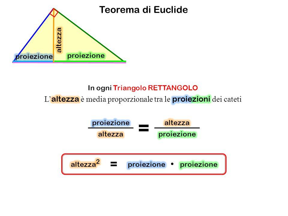 Teorema di Euclide altezza. proiezione. proiezione. L'altezza è media proporzionale tra le proiezioni dei cateti.