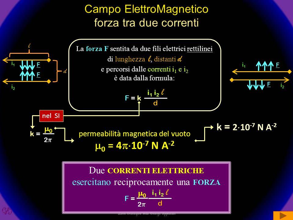Campo ElettroMagnetico forza tra due correnti