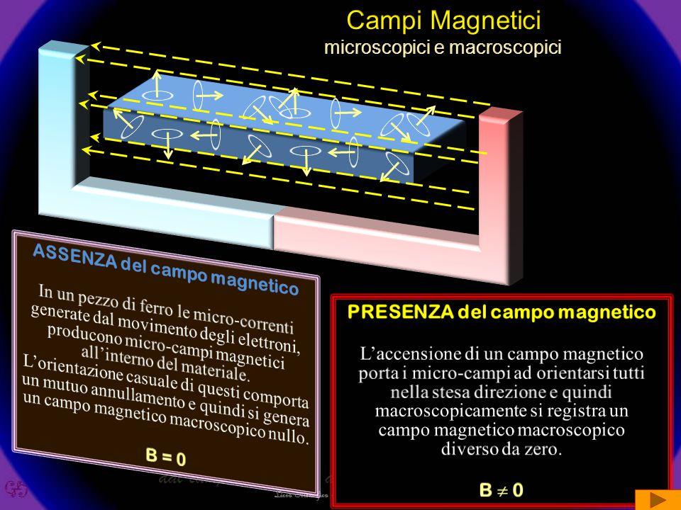ASSENZA del campo magnetico PRESENZA del campo magnetico