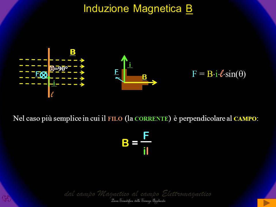 Induzione Magnetica B F B = il F = Bilsin() l B