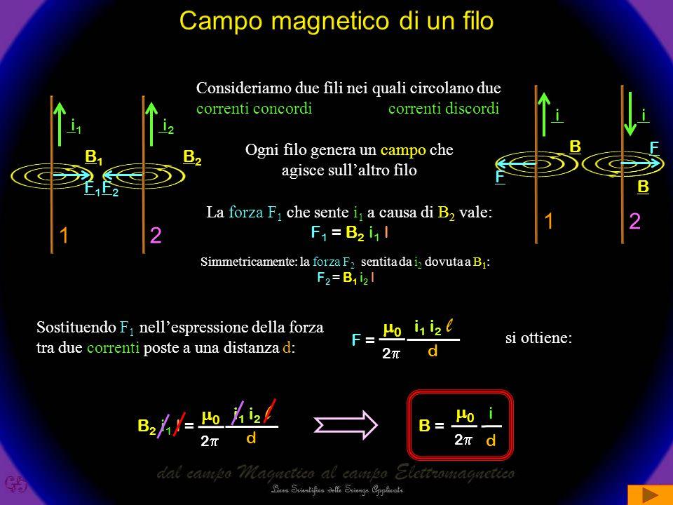 Campo magnetico di un filo