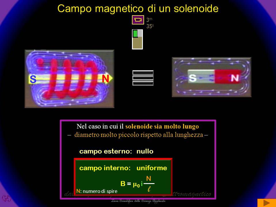 Campo magnetico di un solenoide