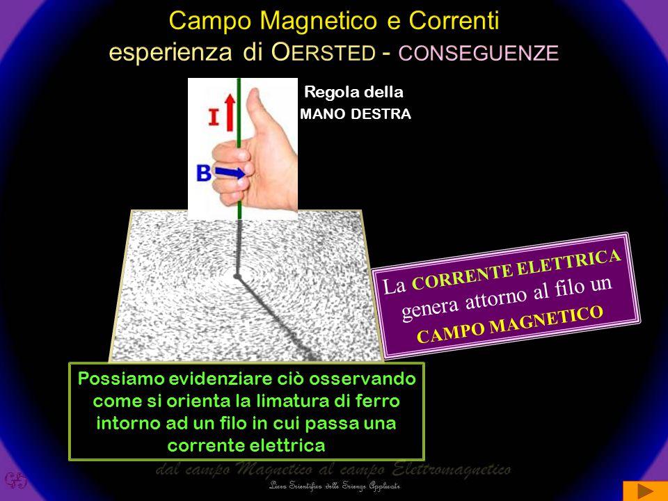 Campo Magnetico e Correnti esperienza di Oersted - conseguenze
