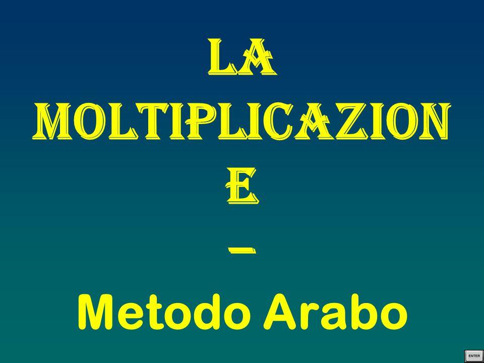 La Moltiplicazione – Metodo Arabo