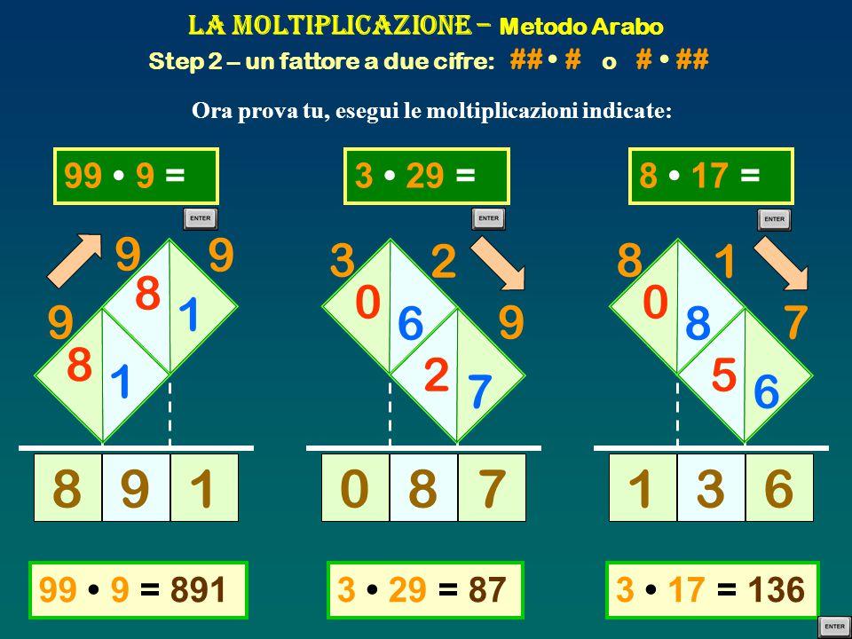 La Moltiplicazione – Metodo Arabo Step 2 – un fattore a due cifre: ## • # o # • ##