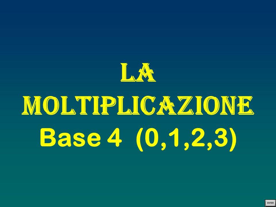 La Moltiplicazione Base 4 (0,1,2,3)