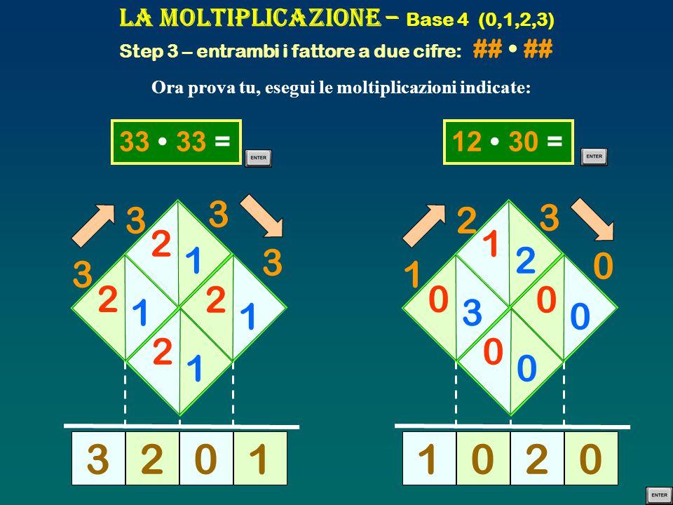La Moltiplicazione – Base 4 (0,1,2,3) Step 3 – entrambi i fattore a due cifre: ## • ##