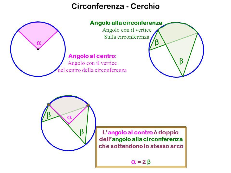 Circonferenza cerchio ppt scaricare for Punto p esterno alla circonferenza