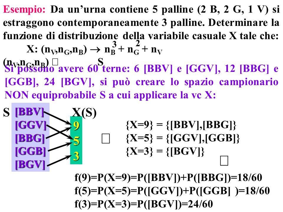 Esempio: Da un'urna contiene 5 palline (2 B, 2 G, 1 V) si estraggono contemporaneamente 3 palline. Determinare la funzione di distribuzione della variabile casuale X tale che:
