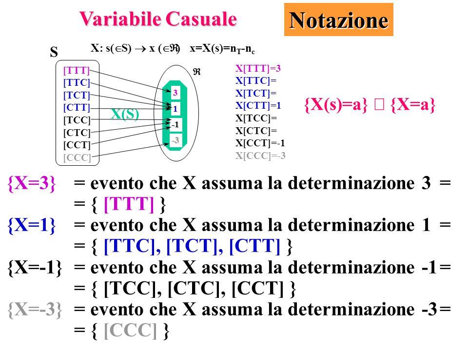 Notazione Variabile Casuale