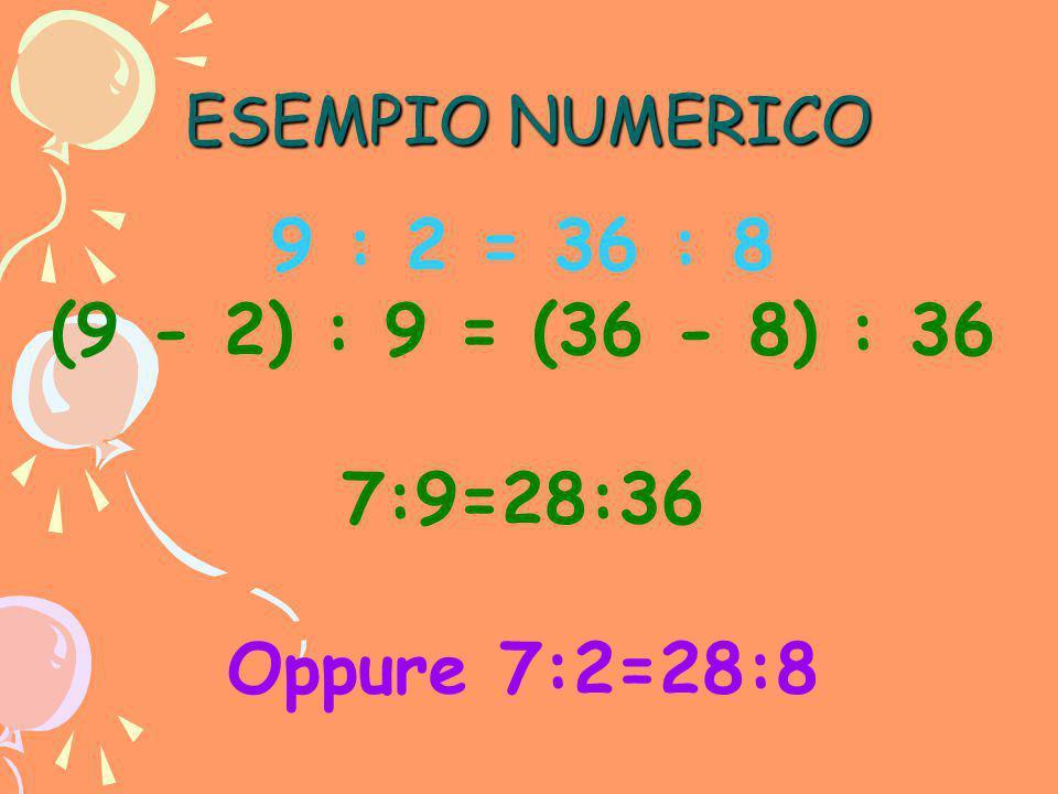 9 : 2 = 36 : 8 (9 - 2) : 9 = (36 - 8) : 36 7:9=28:36 Oppure 7:2=28:8