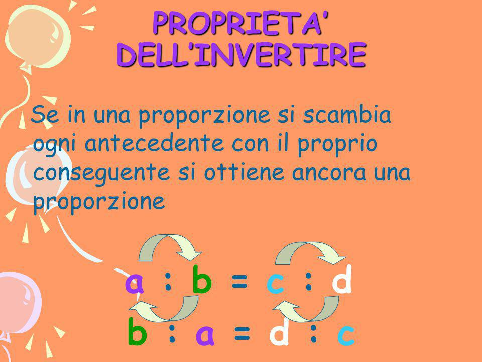 PROPRIETA' DELL'INVERTIRE
