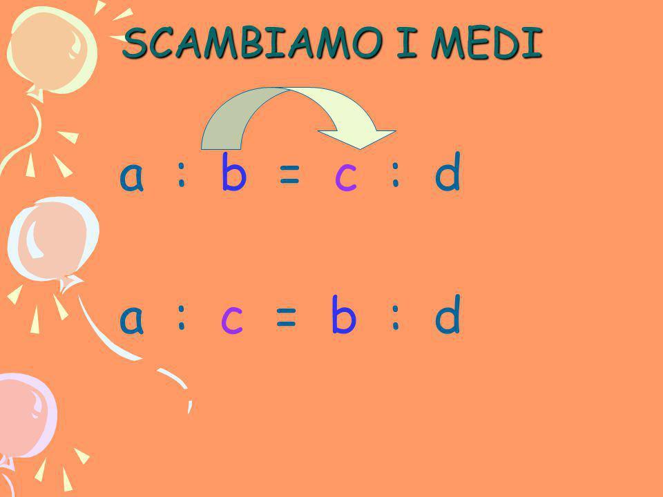 SCAMBIAMO I MEDI a : b = c : d a : c = b : d