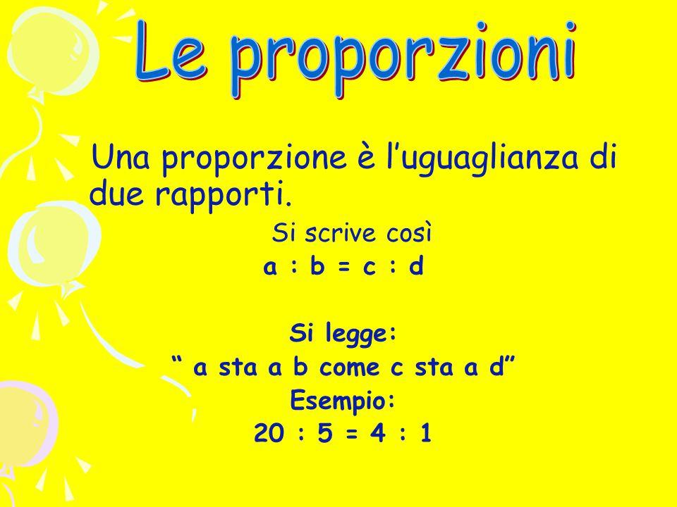 Le proporzioni Una proporzione è l'uguaglianza di due rapporti.