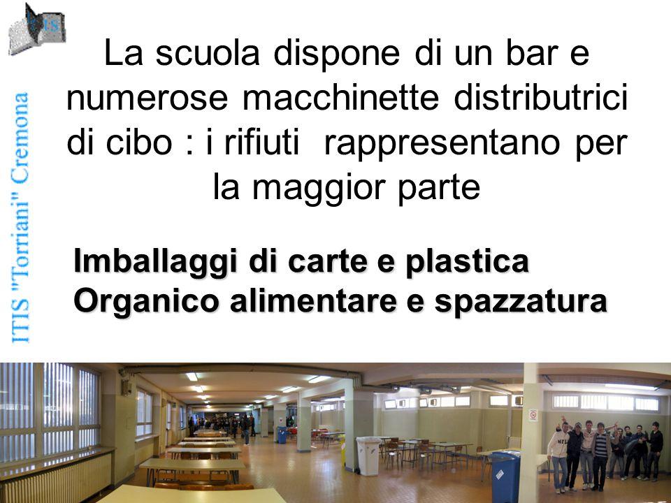 La scuola dispone di un bar e numerose macchinette distributrici di cibo : i rifiuti rappresentano per la maggior parte